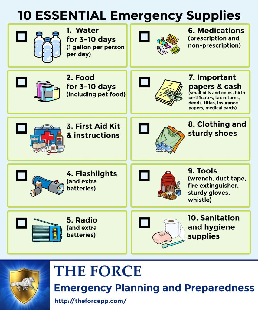 10 ESSENTIAL Emergency Supplies - The Force